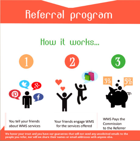 Become Our Business Partner | WMS Offers Elite Referral Program